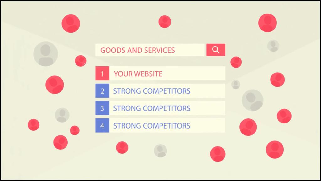 Rankings on Google